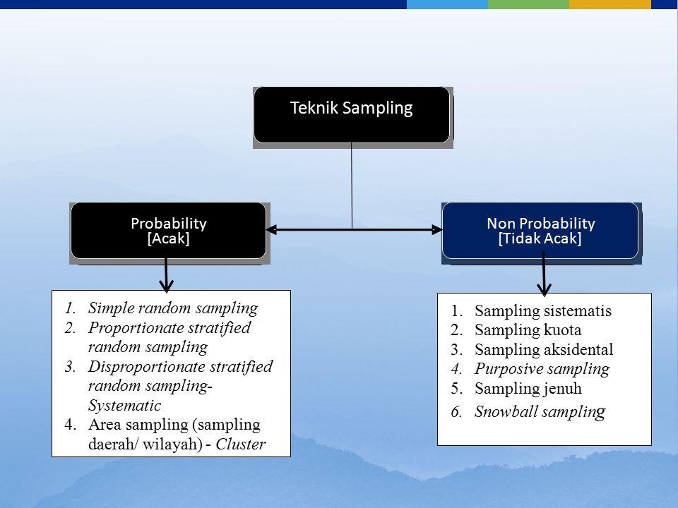 g Teknik Sampling Probability [Acak] Non Probability [Tidak Acak] 1.